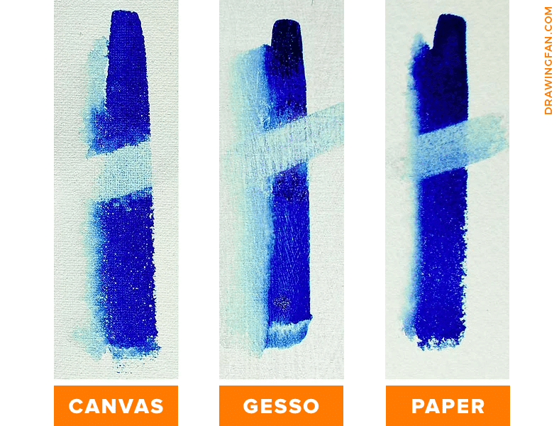 Difference of watercolors on canvas and different surfaces
